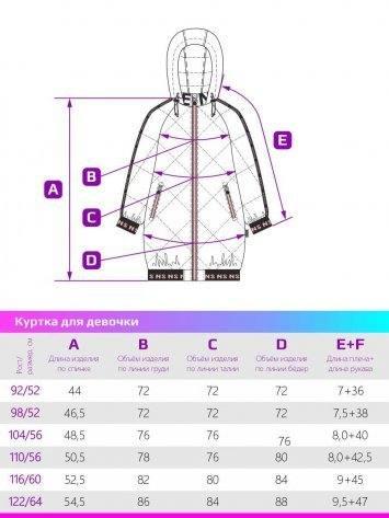 Куртка для девочки NIKASTYLE
